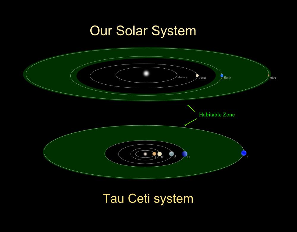 tau-ceti-system1