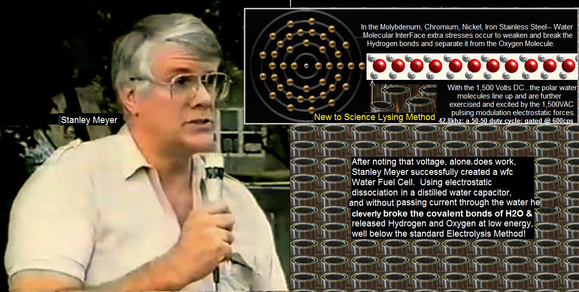 stanley.meyer_.explains.his_.burning.water_.energy.solutions