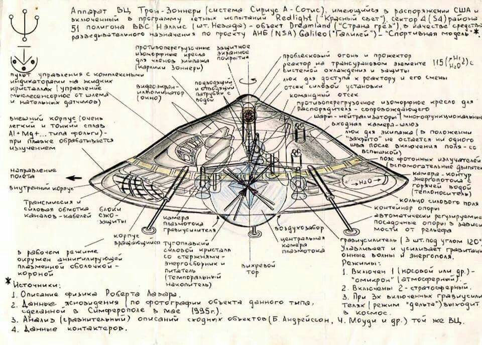 2-nikola-tesla-flying-saucer-anti-gravity-1.jpg