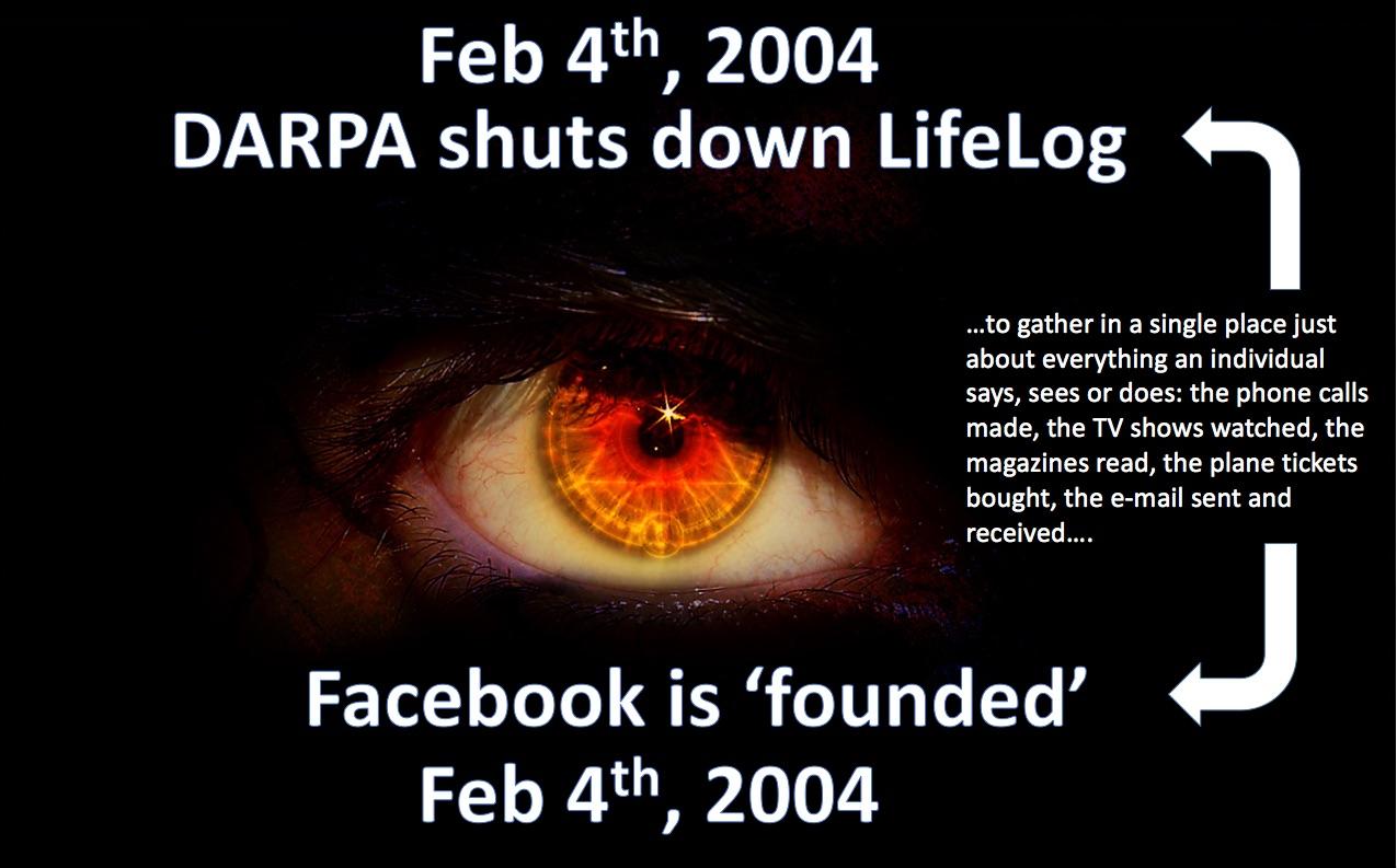 Facebook-Darpa-Lifelog.jpg