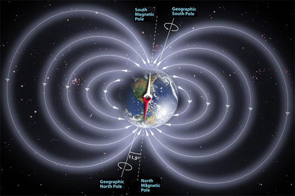 Vidéo Eveil : L'inversement des pôles magnétiques et ses conséquences pour l'humain