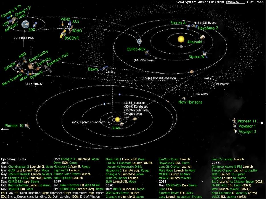 Le Système solaire approche de la position la plus proche du noyau galactique !