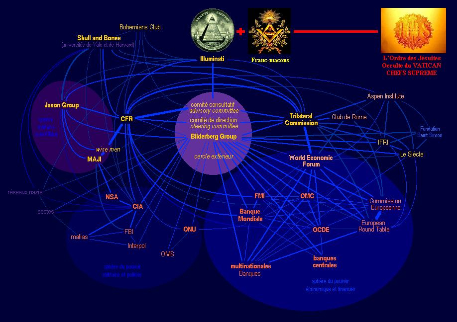 Les JÉSUITES, Véritables Maîtres du Nouvel Ordre Mondial ?