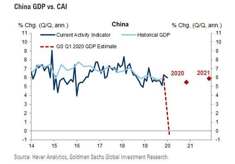 china-GDP-collapse_0